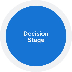 Decision - Marketing Lab